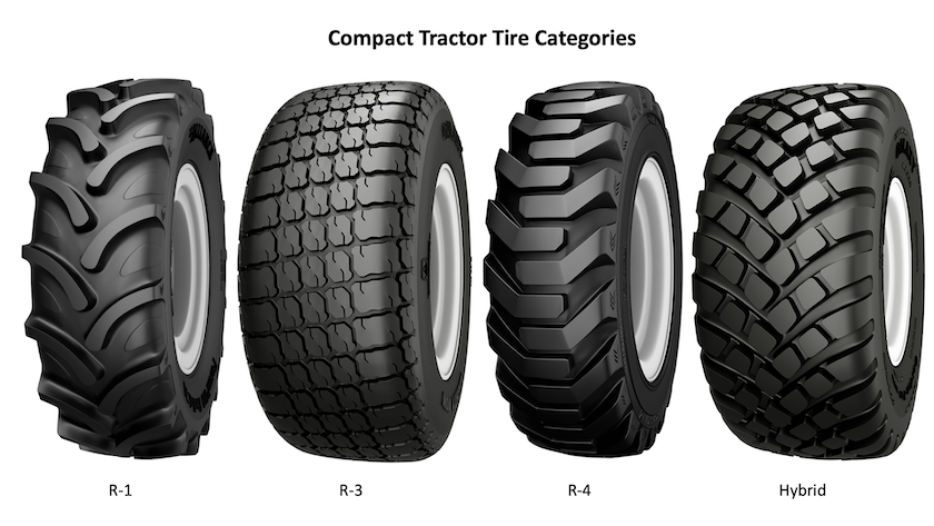 compact tire categories